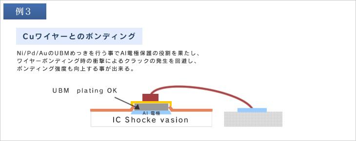 UBMめっき例3